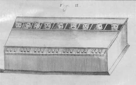 Illustration of Cat-Piano in Gaspar Schott's 'Magia Naturalis' (1657).